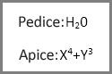 Esempi di formattazione pedice e apice