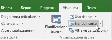 Visualizzazione Elenco risorse
