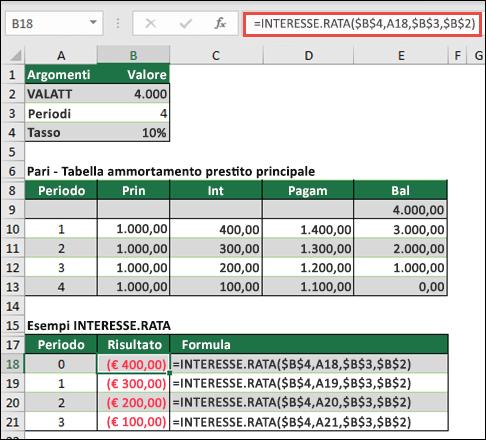 Esempio di funzione ISPMT con ammortamento del prestito principale