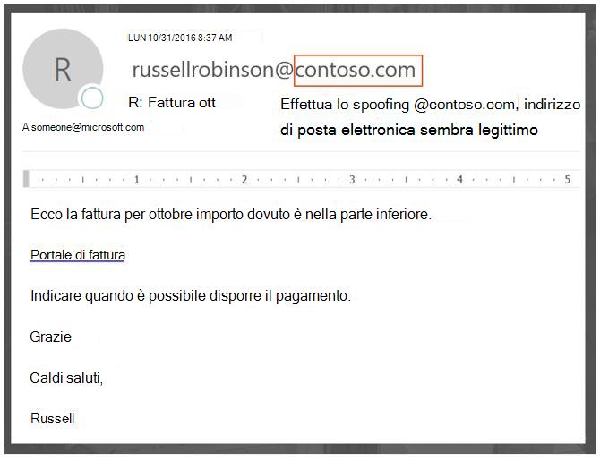Messaggio di phishing - violazione di posta elettronica aziendali