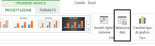 L'opzione Seleziona dati è nella scheda Progettazione.