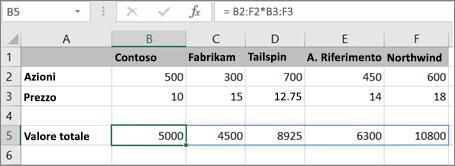 Esempio di formula di matrice che calcola più risultati