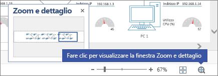 Finestra Zoom e dettaglio visualizzata sopra un diagramma