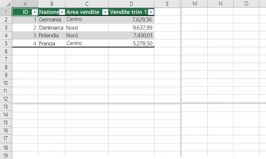 Dividere i riquadri in una cartella di lavoro di Excel