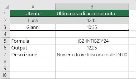 Esempio: convertire le ore dal formato standard dell'orario a un numero decimale