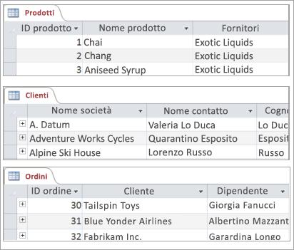 Parti delle tabelle Prodotti, Clienti e Ordini