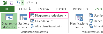 Fare clic su Diagramma reticolare per aprire la visualizzazione Diagramma reticolare.