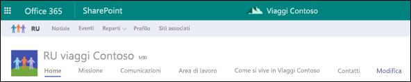 Barra di spostamento di SharePoint hub sito condiviso
