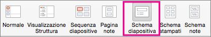 Comando Schema diapositiva di PowerPoint per Mac