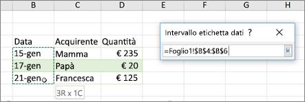 Finestra di dialogo intervallo etichette dati