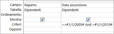 I criteri di data funzionano