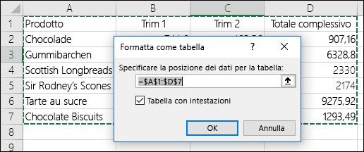 Esempio di uso dell'opzione Formatta come tabella nella scheda Home per selezionare automaticamente un intervallo di dati