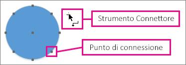Strumento Connettore vicino a un cerchio con punti di connessione