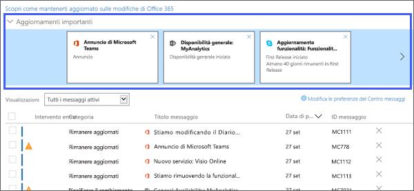 Cattura di schermata: che mostra il numero principale Aggiorna sezione dell'interfaccia di messaggio.