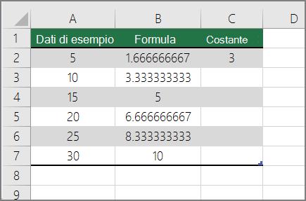 Risultato finale della divisione di numeri per costante