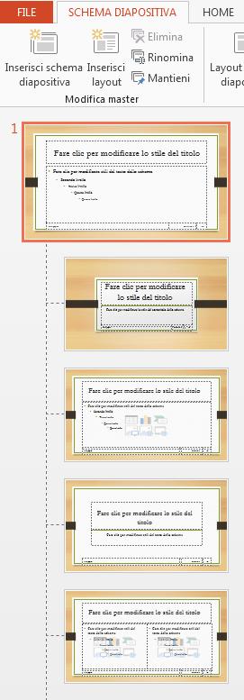 L'anteprima nella parte superiore è lo schema diapositiva.