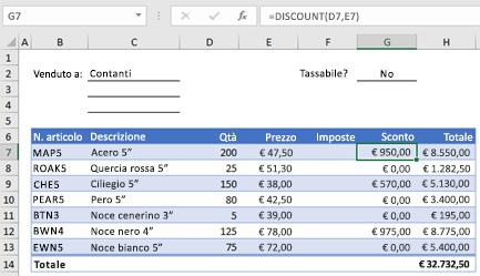 Esempio di un modulo d'ordine con una funzione personalizzata