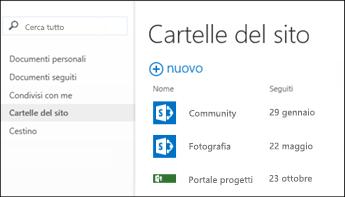 Selezionare Cartelle del sito nella barra azioni rapide in Office 365 per visualizzare l'elenco dei siti di SharePoint Online che si seguono.
