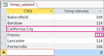 Dati aggiornati nella tabella di Access