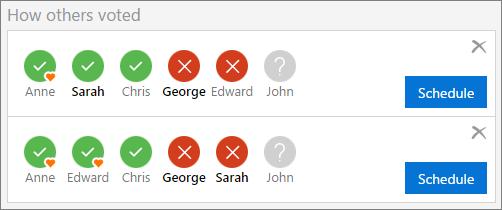Pianificazione nella pagina di voto