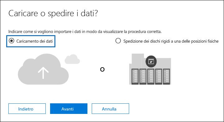 Fare clic su Carica processo di importazione dei dati per creare un caricamento di rete