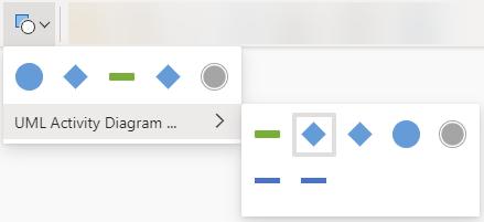 Selezionando il pulsante cambia forma si apre una raccolta di opzioni per la sostituzione della forma selezionata.