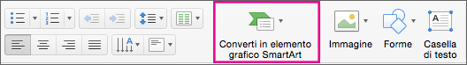 Converti in SmartArt in PowerPoint per Mac