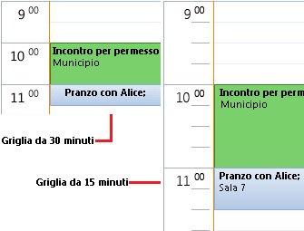 Esempio di griglia del calendario con intervalli temporali di 30 e 15 minuti