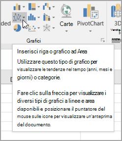 Inserire un grafico a linee o ad area