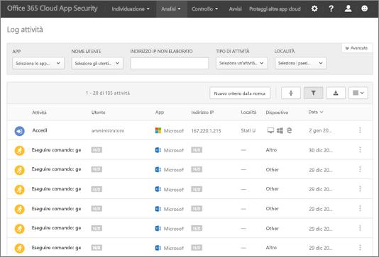Nel portale di Office 365 CA, scegliere analizza > registro attività
