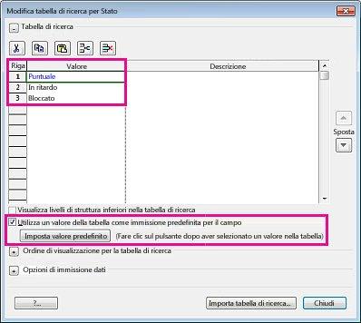 Immagine della finestra di dialogo Modifica tabella di ricerca