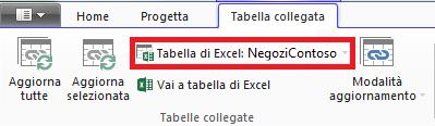 Tabella collegata sulla barra multifunzione che indica una tabella di Excel