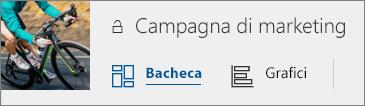 Visualizzazione Bacheca