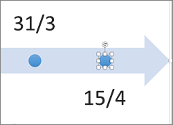 fare clic su una forma nella sequenza temporale.