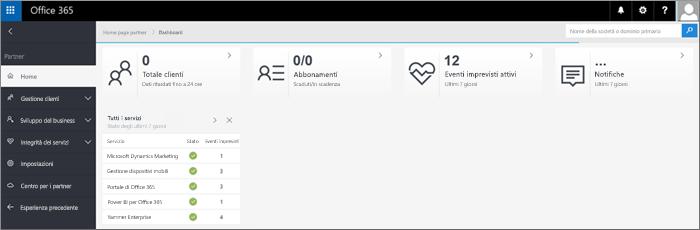 Nuovo aspetto dell'interfaccia di amministrazione partner