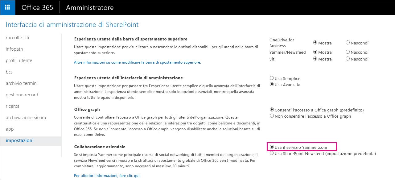 Interfaccia di amministrazione di SharePoint che mostra l'impostazione del servizio Yammer.com
