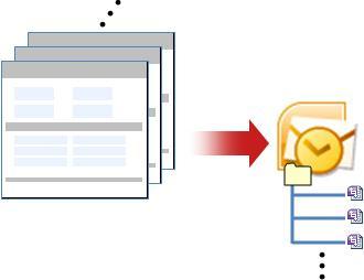 Immissione di dati nei moduli di registrazione dei beni