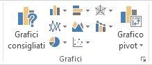 Gruppo Grafici nella scheda Inserisci