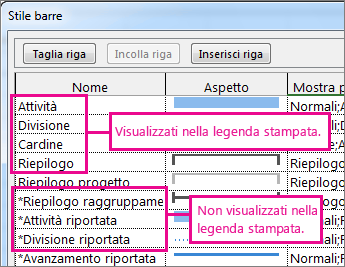 finestra di dialogo formato stile barra che mostra le barre che verranno incluse o meno nella stampa