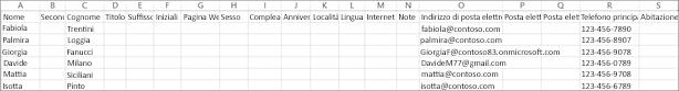 Ecco un esempio di file CSV con alcune informazioni sui contatti.