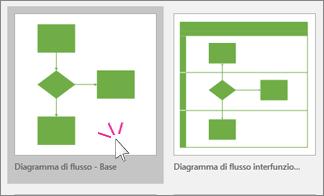 Anteprima del diagramma di flusso di base