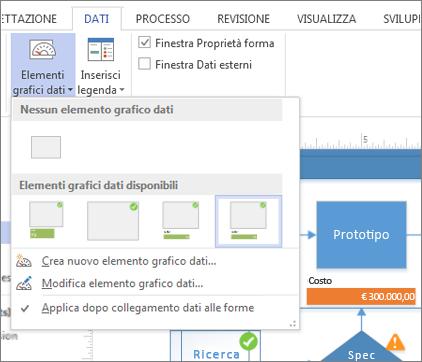 Scheda Dati, Elementi grafici dati