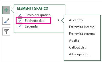 Elementi grafico > Etichette dati > opzioni per le etichette