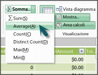 Somma automatica in PowerPivot