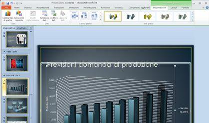 La scheda Strumenti grafico viene visualizzata quando si fa clic in un grafico.