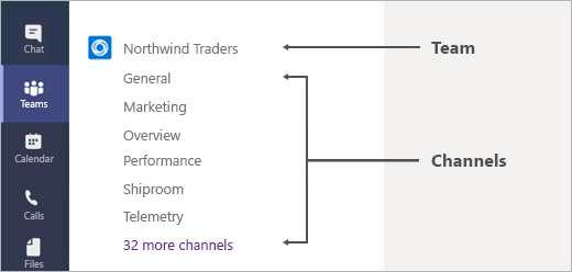 Immagine di un elenco di canali in un team