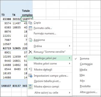 Per impostazione predefinita, i campi con valori numerici in+ una tabella pivot usano la funzione Somma