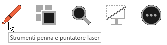 Il pulsante penna è il pulsante più a sinistra nel set di pulsanti di supporto sotto le diapositive nella visualizzazione relatore.