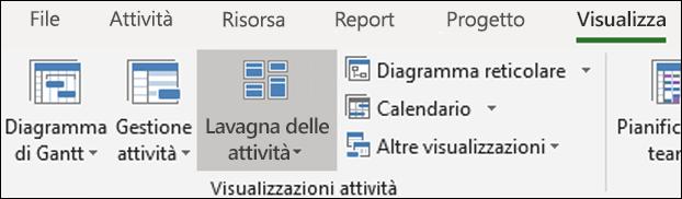 Bacheca attività nella barra multifunzione Visualizzazione