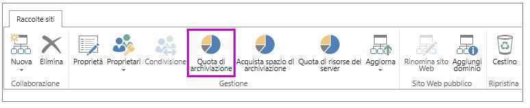 Scheda Raccolte siti con il pulsante Quota di archiviazione evidenziato